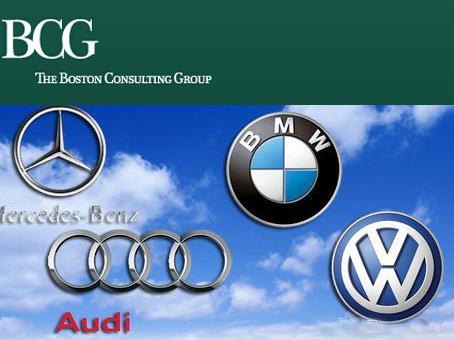 BCG:9000万中国车主计划换汽车品牌 大众、奔驰等成最大赢家-当代金融家
