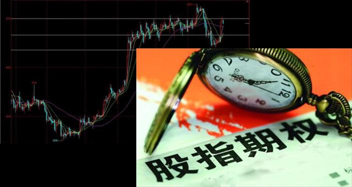 """股指期权与""""波动率指数""""——当代金融家"""